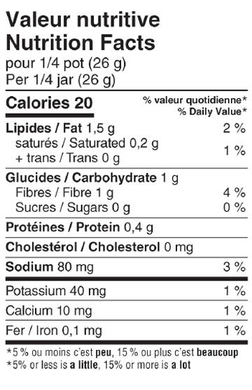 Valeurs nutritives